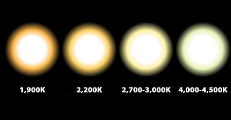 Спектр цветовой температуры до 4500К